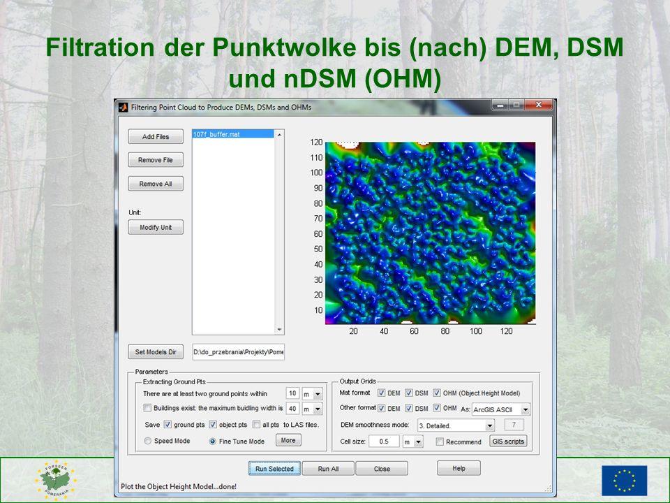 Filtration der Punktwolke bis (nach) DEM, DSM und nDSM (OHM)