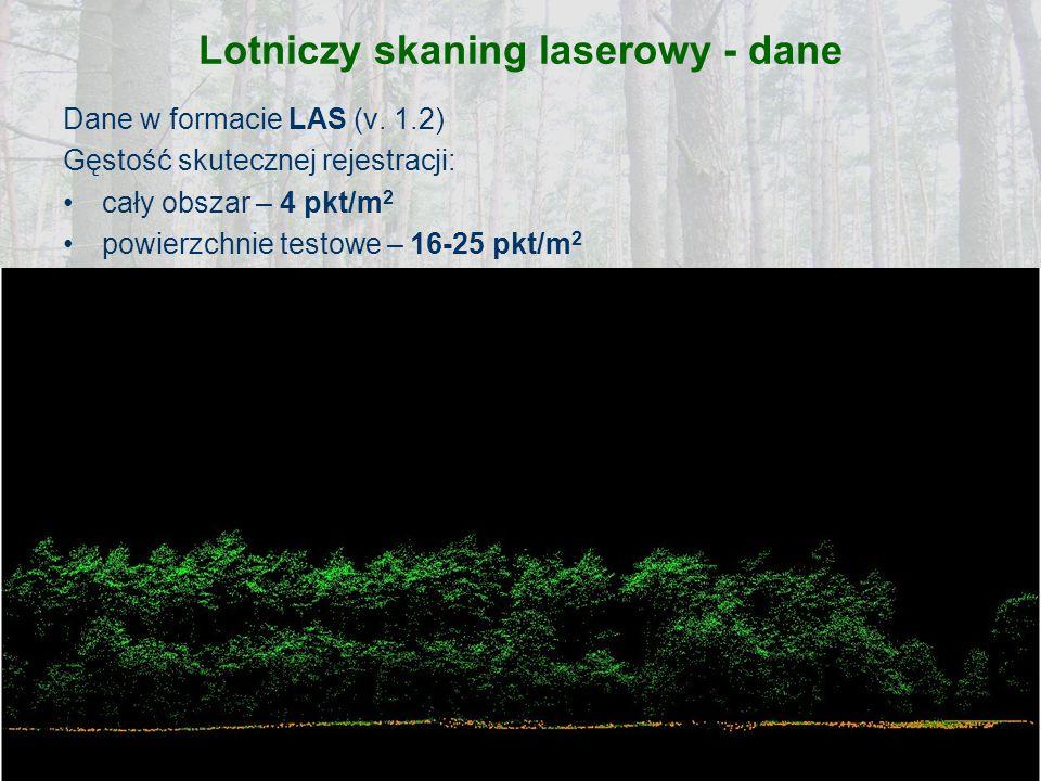 Lotniczy skaning laserowy - dane