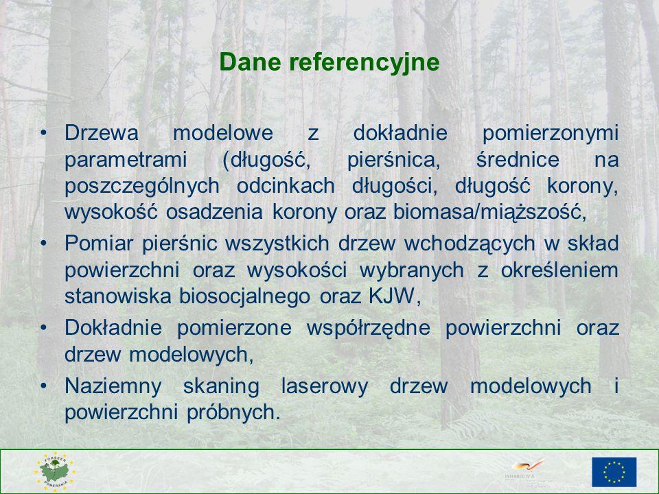 Dane referencyjne