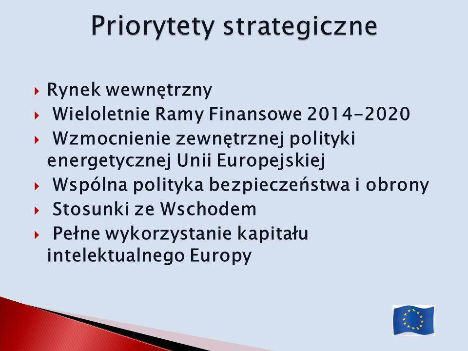 Priorytety strategiczne