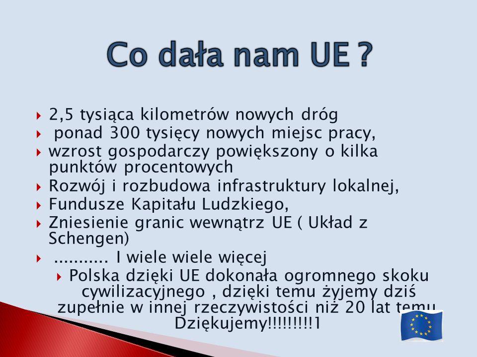 Co dała nam UE 2,5 tysiąca kilometrów nowych dróg