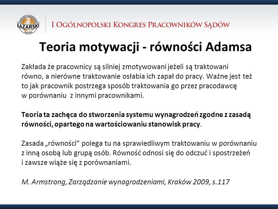 Teoria motywacji - równości Adamsa
