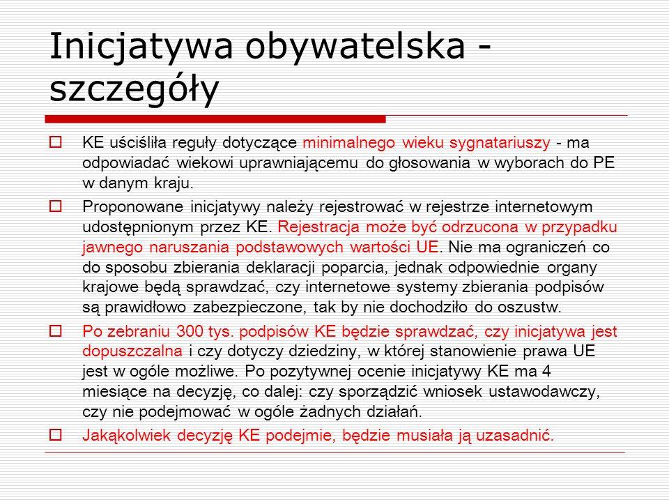 Inicjatywa obywatelska - szczegóły