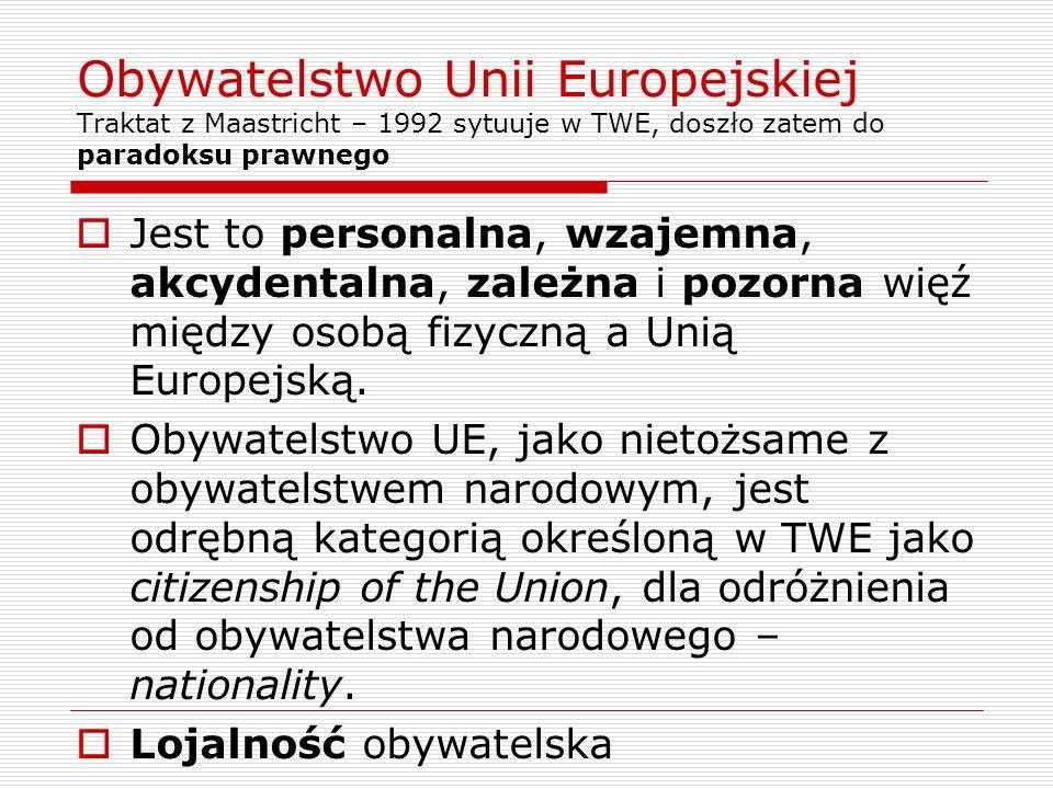 Obywatelstwo Unii Europejskiej Traktat z Maastricht – 1992 sytuuje w TWE, doszło zatem do paradoksu prawnego