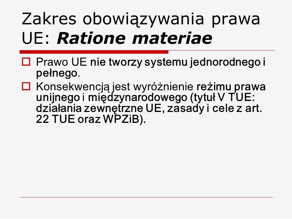 Zakres obowiązywania prawa UE: Ratione materiae