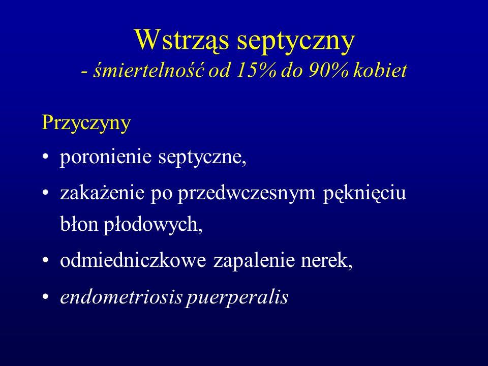 Wstrząs septyczny - śmiertelność od 15% do 90% kobiet