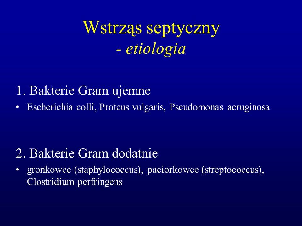 Wstrząs septyczny - etiologia