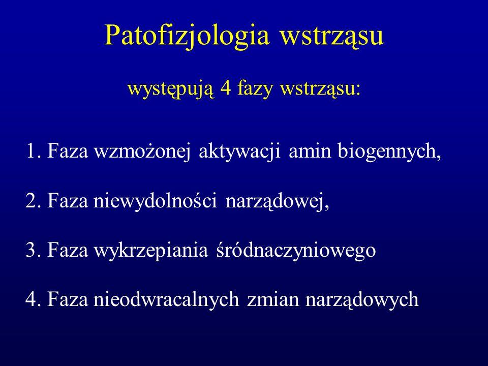 Patofizjologia wstrząsu występują 4 fazy wstrząsu: