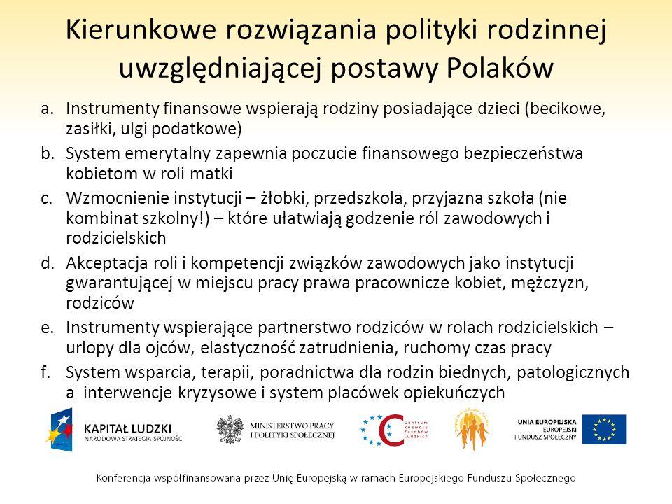 Kierunkowe rozwiązania polityki rodzinnej uwzględniającej postawy Polaków