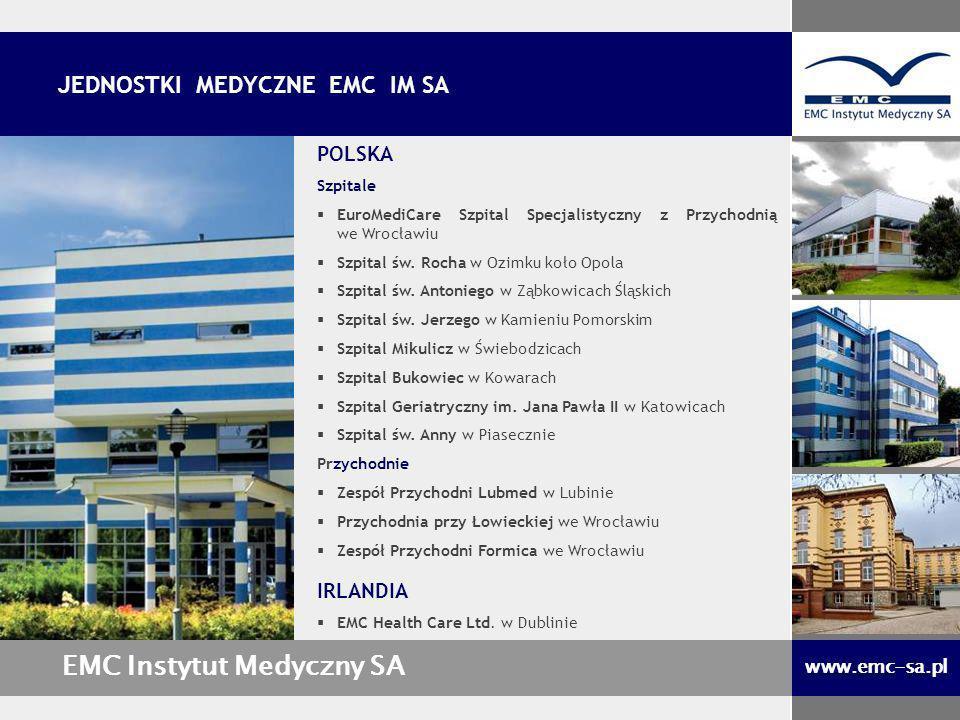 EMC Instytut Medyczny SA