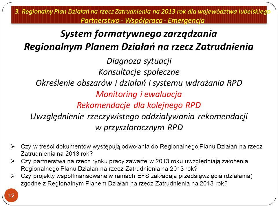 System formatywnego zarządzania