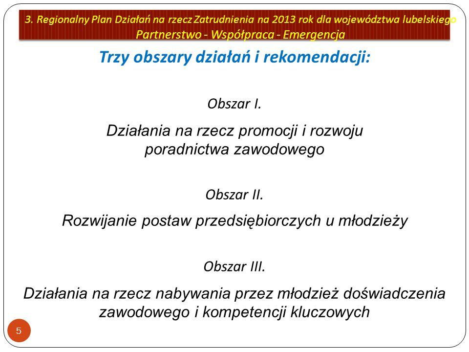 Trzy obszary działań i rekomendacji: