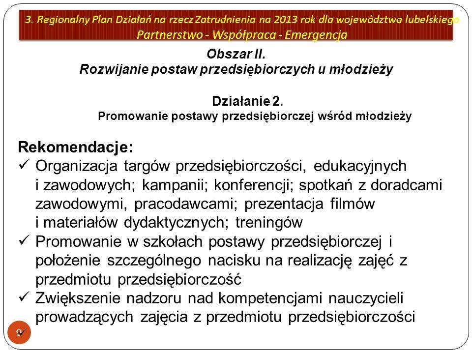 3. Regionalny Plan Działań na rzecz Zatrudnienia na 2013 rok dla województwa lubelskiego Partnerstwo - Współpraca - Emergencja