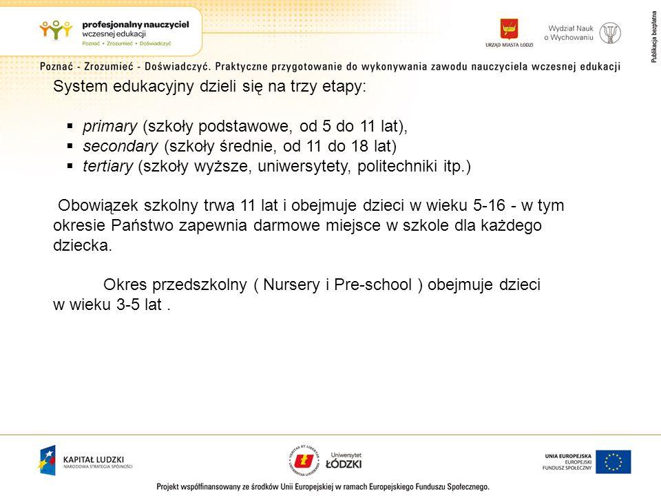System edukacyjny dzieli się na trzy etapy: