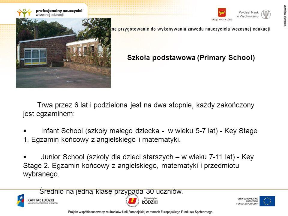 Szkoła podstawowa (Primary School)