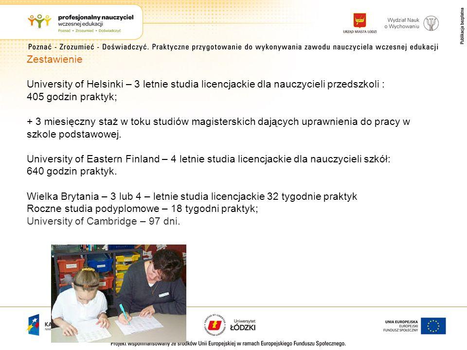 Zestawienie University of Helsinki – 3 letnie studia licencjackie dla nauczycieli przedszkoli : 405 godzin praktyk;