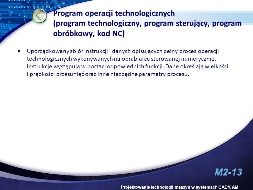 Program operacji technologicznych (program technologiczny, program sterujący, program obróbkowy, kod NC)