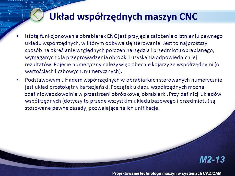 Układ współrzędnych maszyn CNC