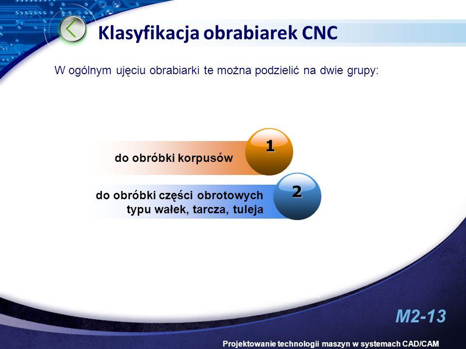 Klasyfikacja obrabiarek CNC