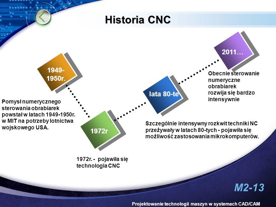 Historia CNC 2011… 1949- 1950r. lata 80-te 1972r Obecnie sterowanie