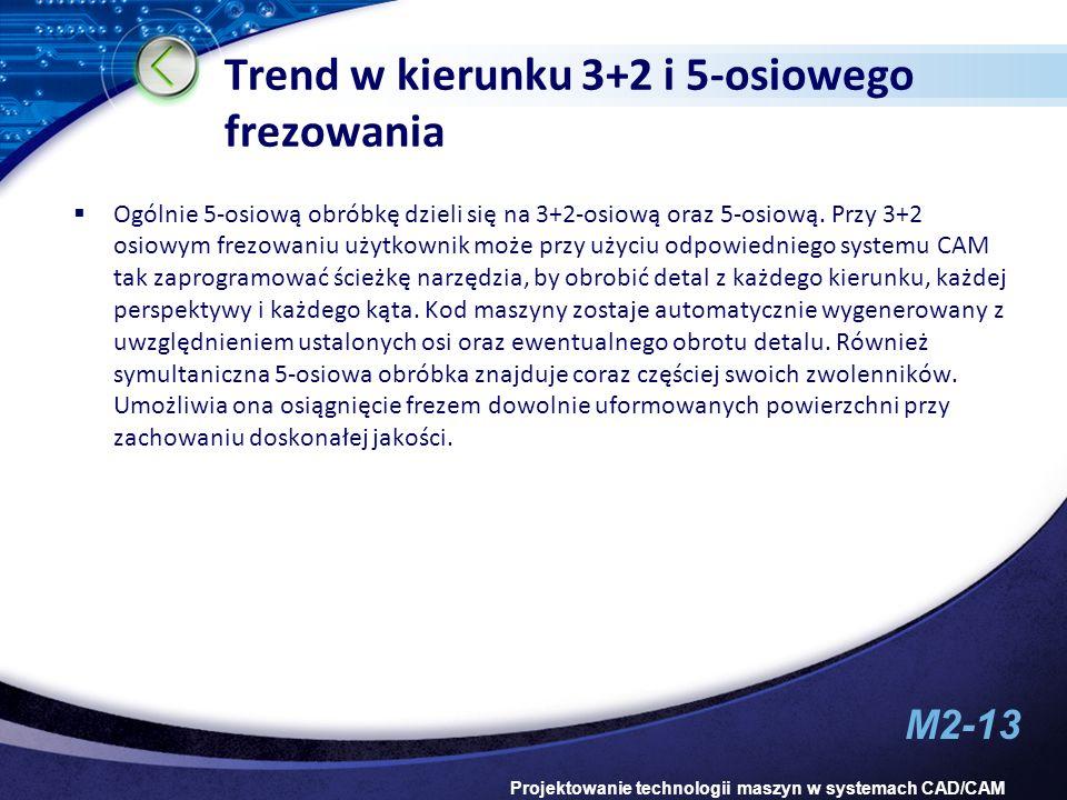 Trend w kierunku 3+2 i 5-osiowego frezowania