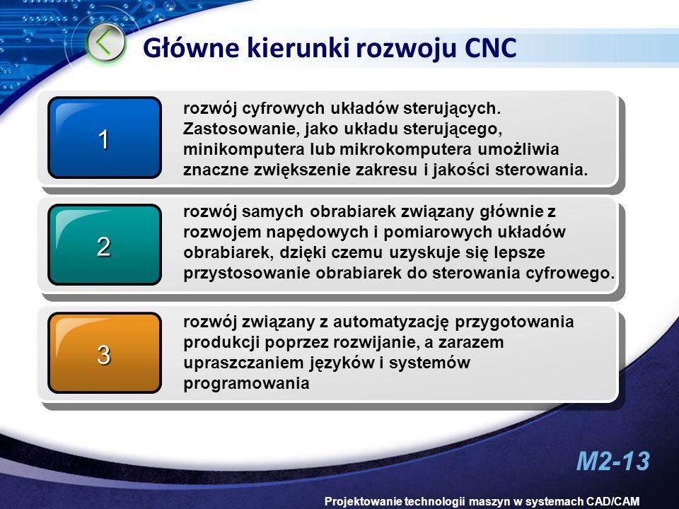 Główne kierunki rozwoju CNC