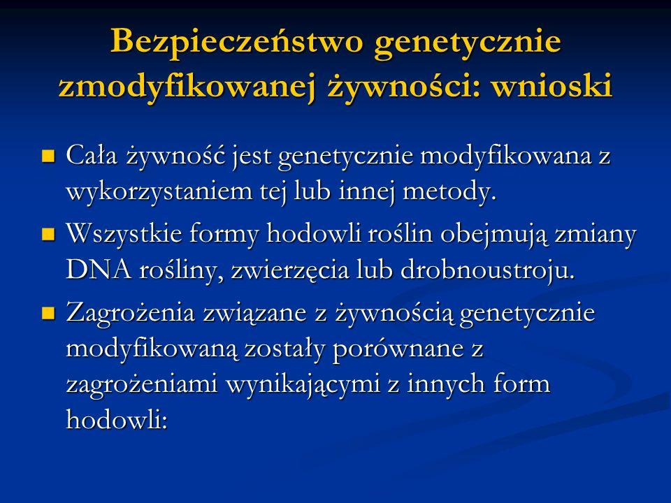 Bezpieczeństwo genetycznie zmodyfikowanej żywności: wnioski