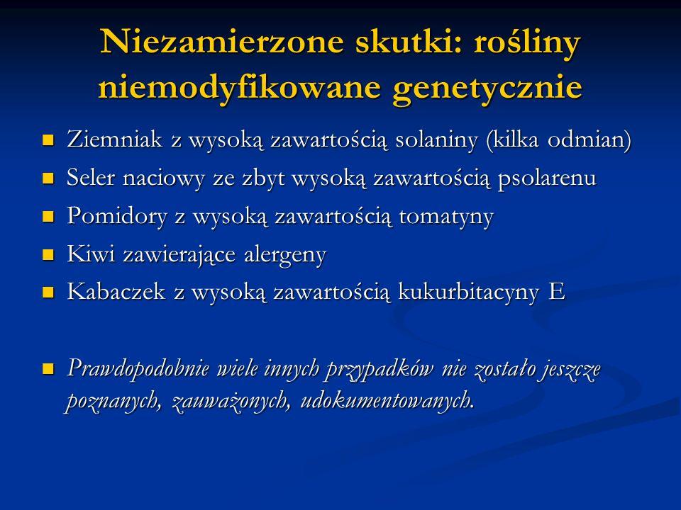 Niezamierzone skutki: rośliny niemodyfikowane genetycznie