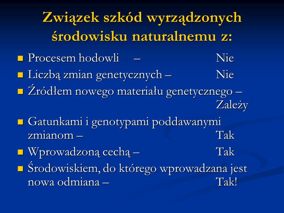Związek szkód wyrządzonych środowisku naturalnemu z: