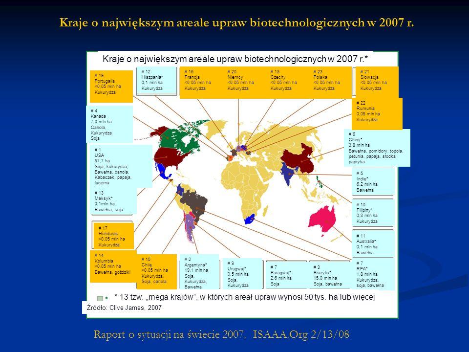 Kraje o największym areale upraw biotechnologicznych w 2007 r.