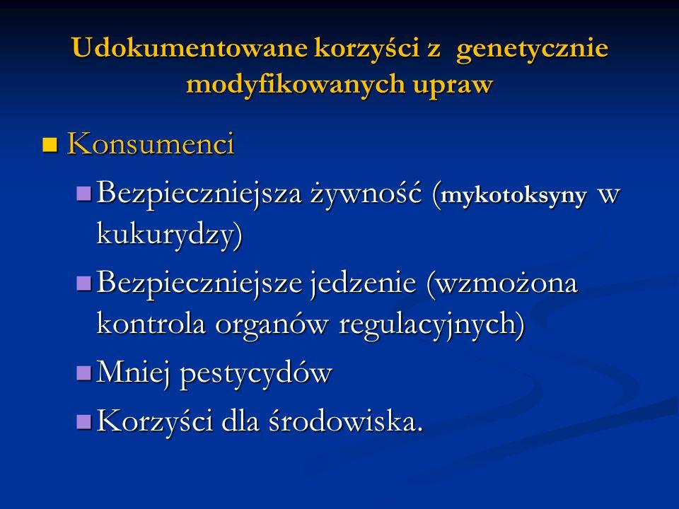 Udokumentowane korzyści z genetycznie modyfikowanych upraw