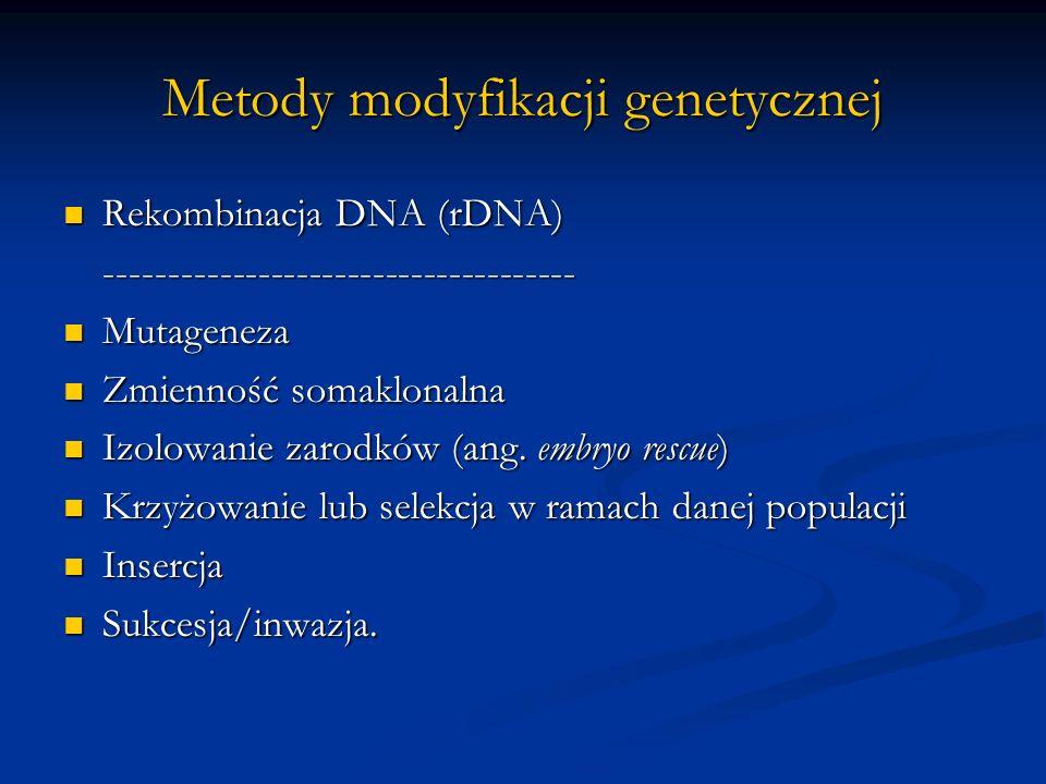 Metody modyfikacji genetycznej