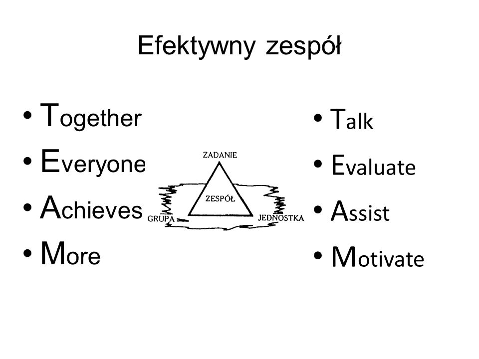 Together Talk Everyone Evaluate Achieves Assist More Motivate