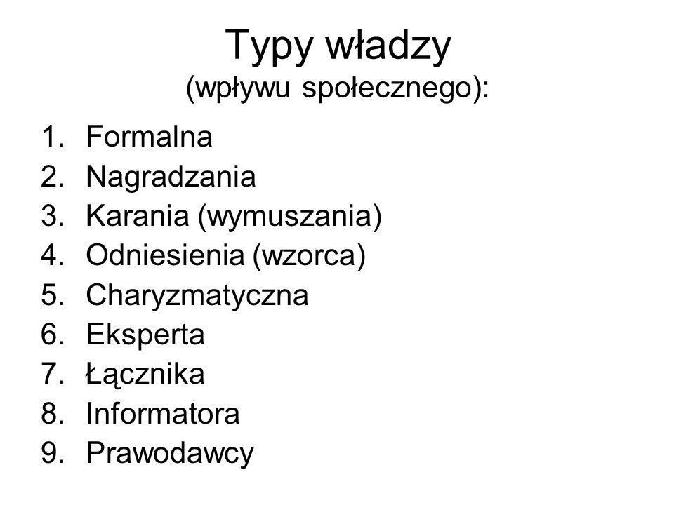 Typy władzy (wpływu społecznego):