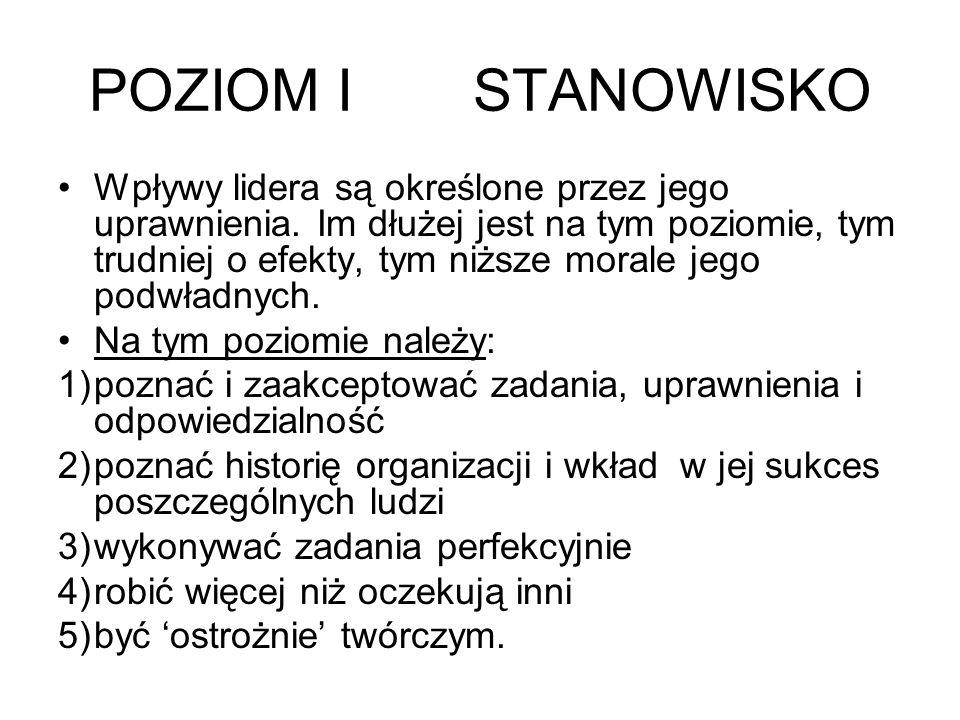 POZIOM I STANOWISKO