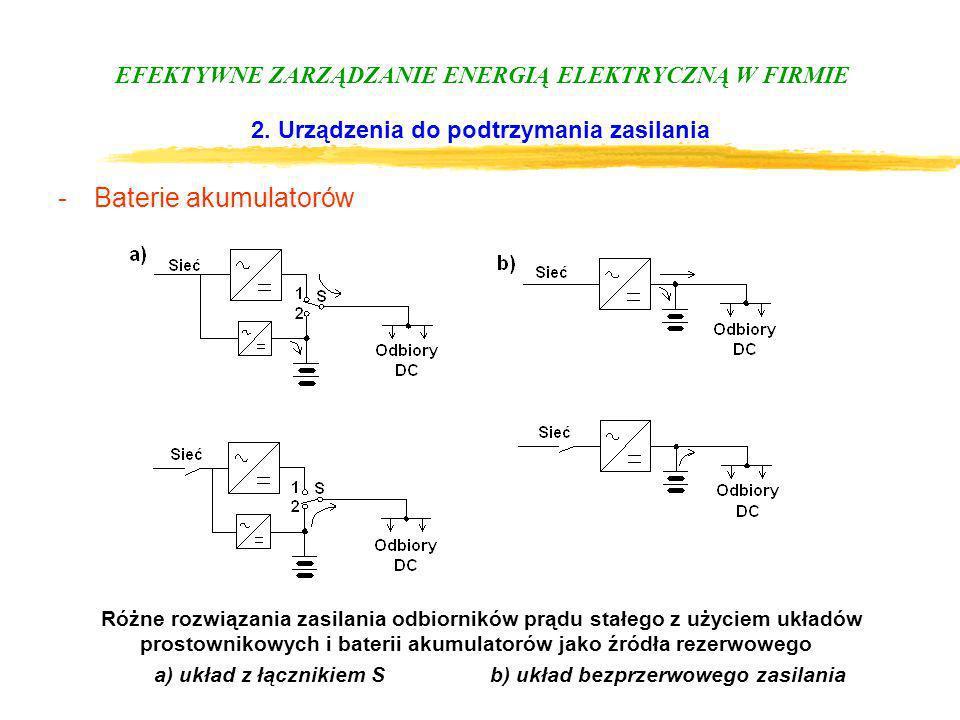a) układ z łącznikiem S b) układ bezprzerwowego zasilania