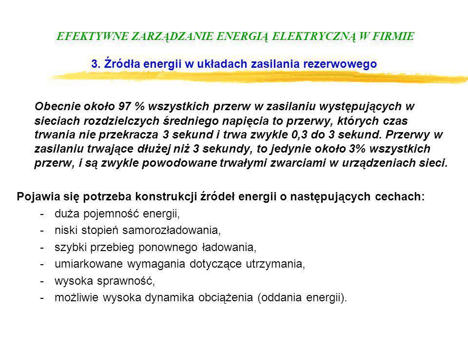 EFEKTYWNE ZARZĄDZANIE ENERGIĄ ELEKTRYCZNĄ W FIRMIE 3