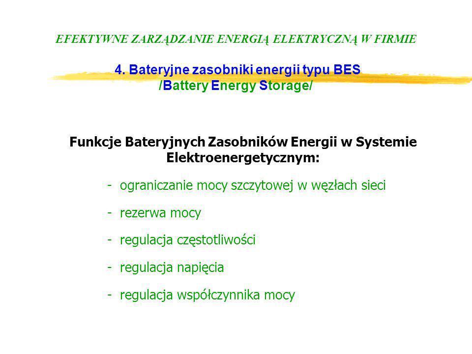- ograniczanie mocy szczytowej w węzłach sieci - rezerwa mocy