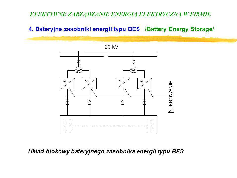 Układ blokowy bateryjnego zasobnika energii typu BES