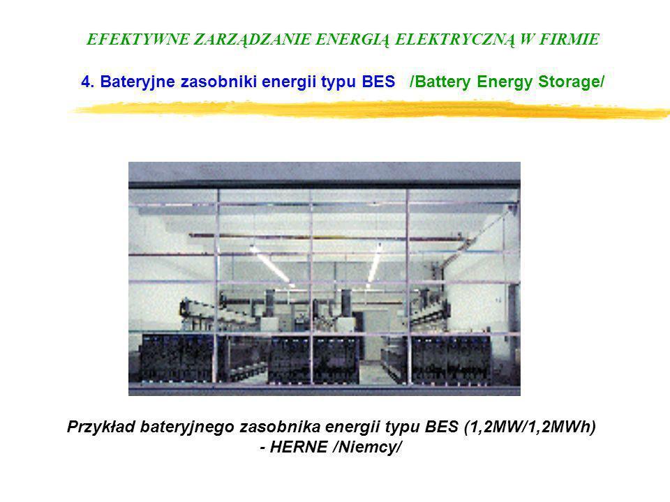 Przykład bateryjnego zasobnika energii typu BES (1,2MW/1,2MWh)