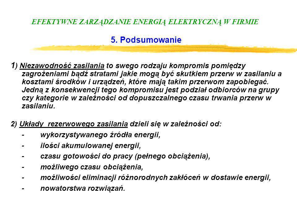 EFEKTYWNE ZARZĄDZANIE ENERGIĄ ELEKTRYCZNĄ W FIRMIE 5. Podsumowanie