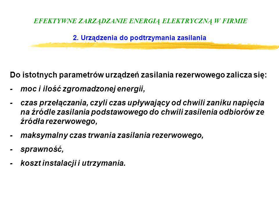 EFEKTYWNE ZARZĄDZANIE ENERGIĄ ELEKTRYCZNĄ W FIRMIE 2