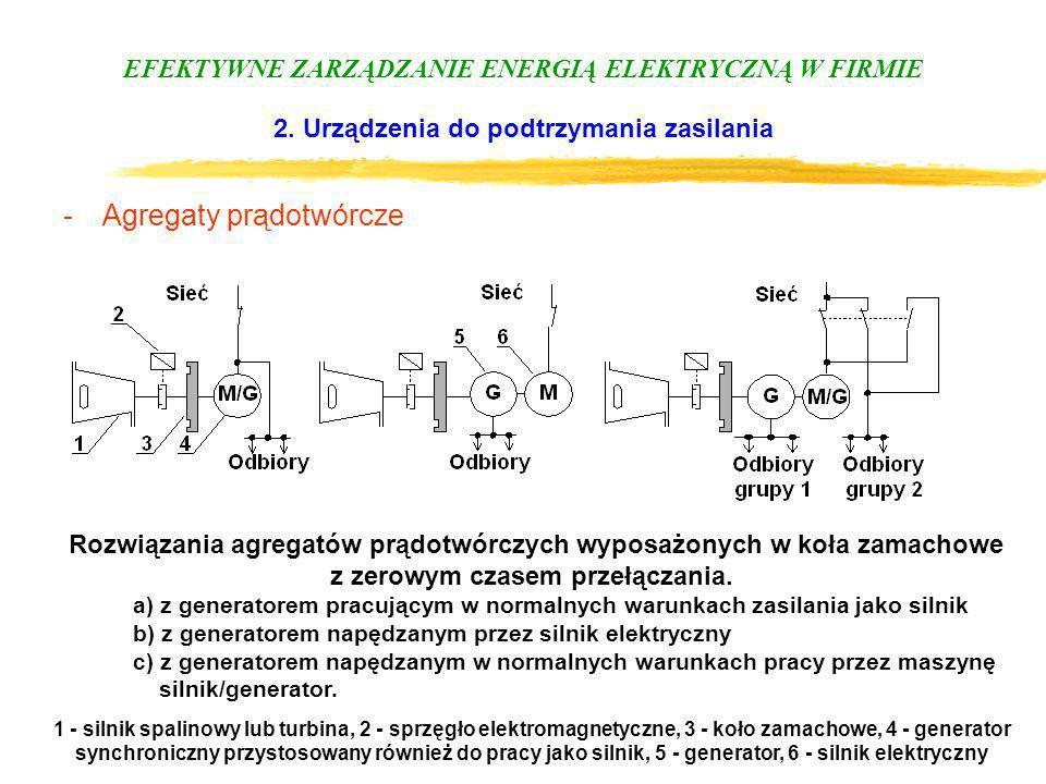 - Agregaty prądotwórcze