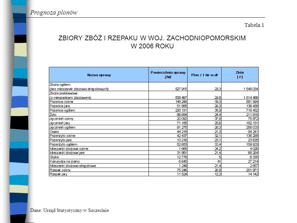 ZBIORY ZBÓŻ I RZEPAKU W WOJ. ZACHODNIOPOMORSKIM W 2006 ROKU