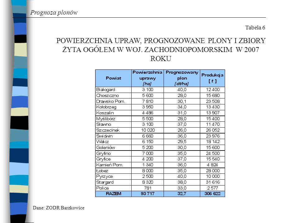 Prognoza plonów Tabela 6. POWIERZCHNIA UPRAW, PROGNOZOWANE PLONY I ZBIORY ŻYTA OGÓŁEM W WOJ. ZACHODNIOPOMORSKIM W 2007 ROKU.