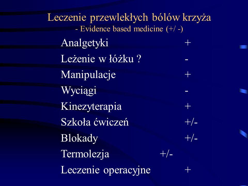 Leczenie przewlekłych bólów krzyża - Evidence based medicine (+/ -)