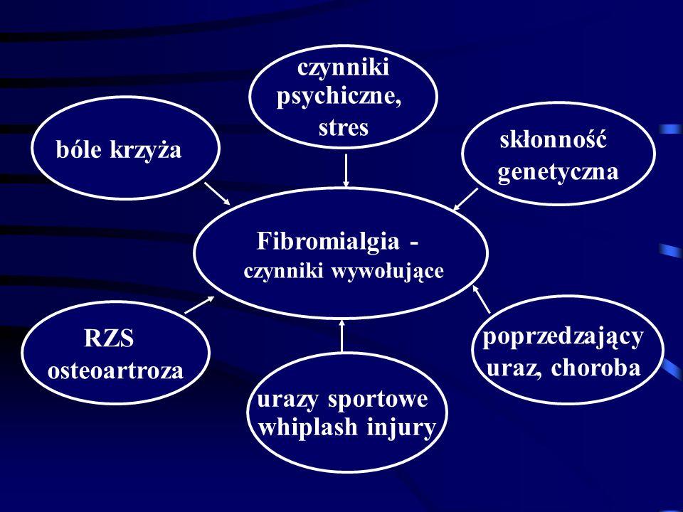 czynniki psychiczne, stres skłonność bóle krzyża genetyczna