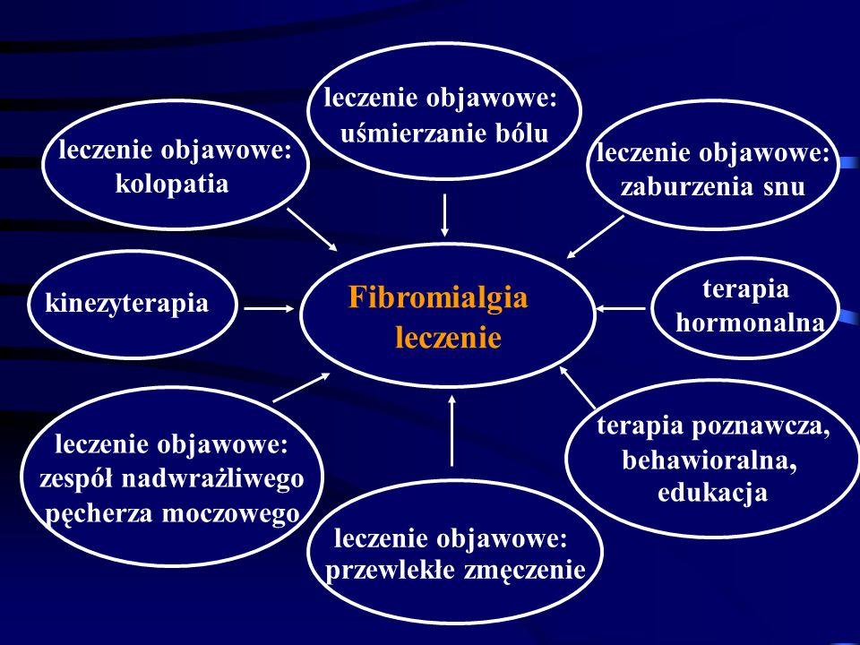Fibromialgia leczenie