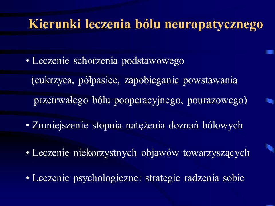 Kierunki leczenia bólu neuropatycznego