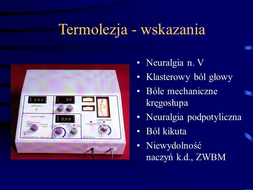 Termolezja - wskazania